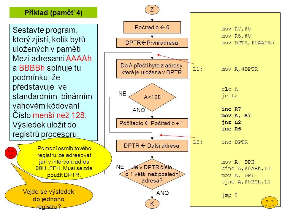 Příklad (paměť 4) Sestavte program, který zjistí, kolik bytů uložených v paměti Mezi adresami AAAAh a BBBBh splňuje tu podmínku, že představuje ve sta