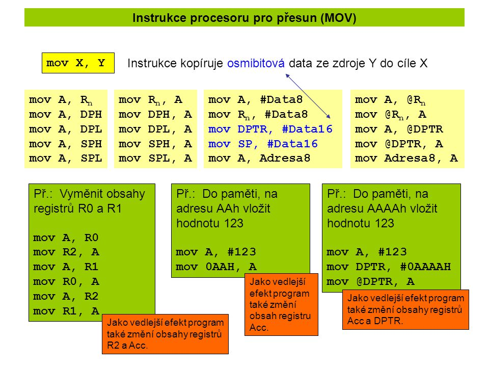 Instrukce procesoru pro přesun (MOV) mov X, Y Instrukce kopíruje osmibitová data ze zdroje Y do cíle X mov A, R n mov A, DPH mov A, DPL mov A, SPH mov A, SPL mov A, #Data8 mov R n, #Data8 mov DPTR, #Data16 mov SP, #Data16 mov A, Adresa8 mov A, @R n mov @R n, A mov A, @DPTR mov @DPTR, A mov Adresa8, A mov R n, A mov DPH, A mov DPL, A mov SPH, A mov SPL, A Př.: Vyměnit obsahy registrů R0 a R1 mov A, R0 mov R2, A mov A, R1 mov R0, A mov A, R2 mov R1, A Jako vedlejší efekt program také změní obsahy registrů R2 a Acc.