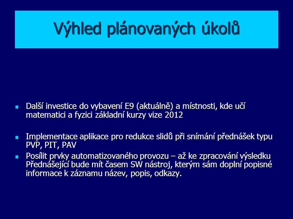 Výhled plánovaných úkolů Další investice do vybavení E9 (aktuálně) a místnosti, kde učí matematici a fyzici základní kurzy vize 2012 Další investice do vybavení E9 (aktuálně) a místnosti, kde učí matematici a fyzici základní kurzy vize 2012 Implementace aplikace pro redukce slidů při snímání přednášek typu PVP, PIT, PAV Implementace aplikace pro redukce slidů při snímání přednášek typu PVP, PIT, PAV Posílit prvky automatizovaného provozu – až ke zpracování výsledku Přednášející bude mít časem SW nástroj, kterým sám doplní popisné informace k záznamu název, popis, odkazy.