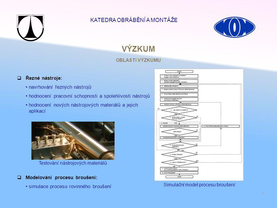 6 VÝZKUM OBLASTI VÝZKUMU  Modelování procesu broušení: simulace procesu rovinného broušení  Řezné nástroje: navrhování řezných nástrojů hodnocení pr