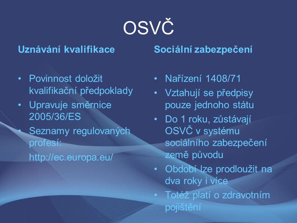 OSVČ Uznávání kvalifikace Povinnost doložit kvalifikační předpoklady Upravuje směrnice 2005/36/ES Seznamy regulovaných profesí: http://ec.europa.eu/ S
