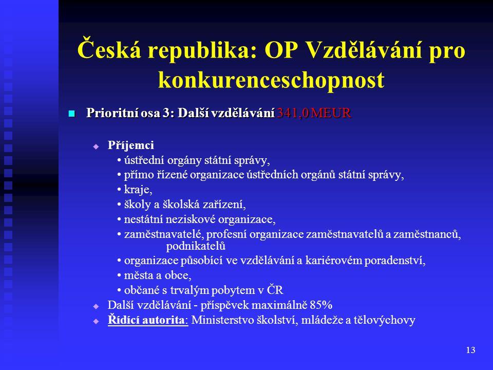 13 Česká republika: OP Vzdělávání pro konkurenceschopnost Prioritní osa 3: Další vzdělávání 341,0 MEUR Prioritní osa 3: Další vzdělávání 341,0 MEUR 