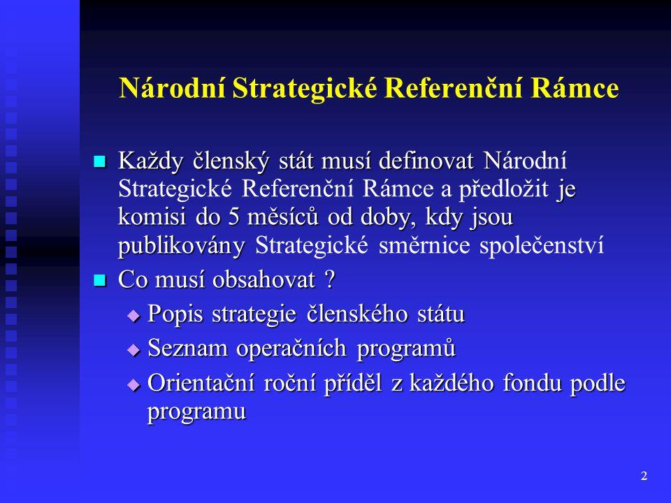 2 Národní Strategické Referenční Rámce Každy členský stát musí definovat N je komisi do 5 měsíců od doby, kdy jsou publikovány Každy členský stát musí