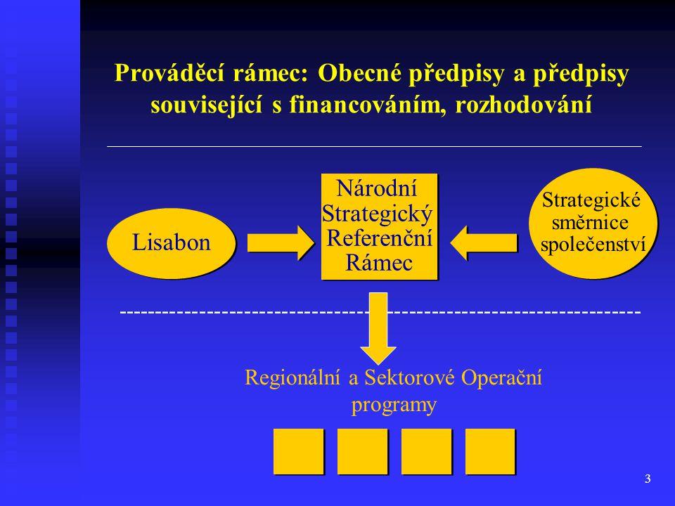 3 Prováděcí rámec: Obecné předpisy a předpisy související s financováním, rozhodování Lisabon Národní Strategický Referenční Rámec Národní Strategický