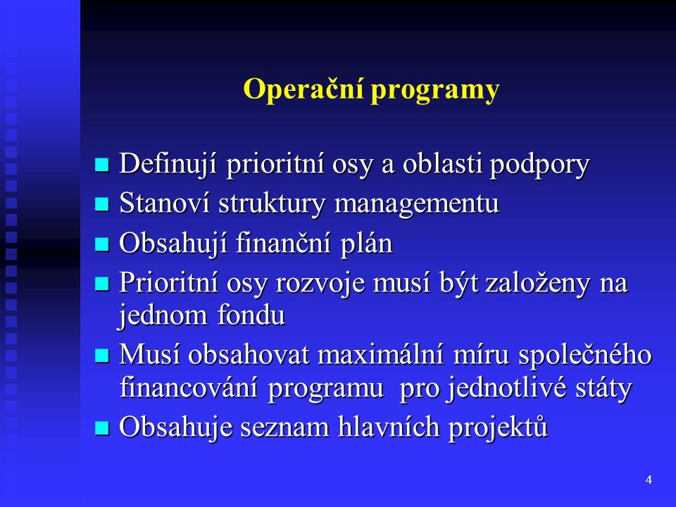 4 Operační programy Definují prioritní osy a oblasti podpory Definují prioritní osy a oblasti podpory Stanoví struktury managementu Stanoví struktury