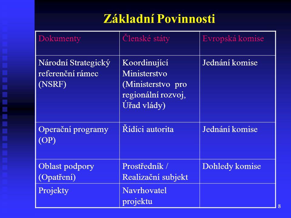 8 Základní Povinnosti DokumentyČlenské státy Evropská komise Národní Strategický referenční rámec (NSRF) Koordinující Ministerstvo (Ministerstvo pro r