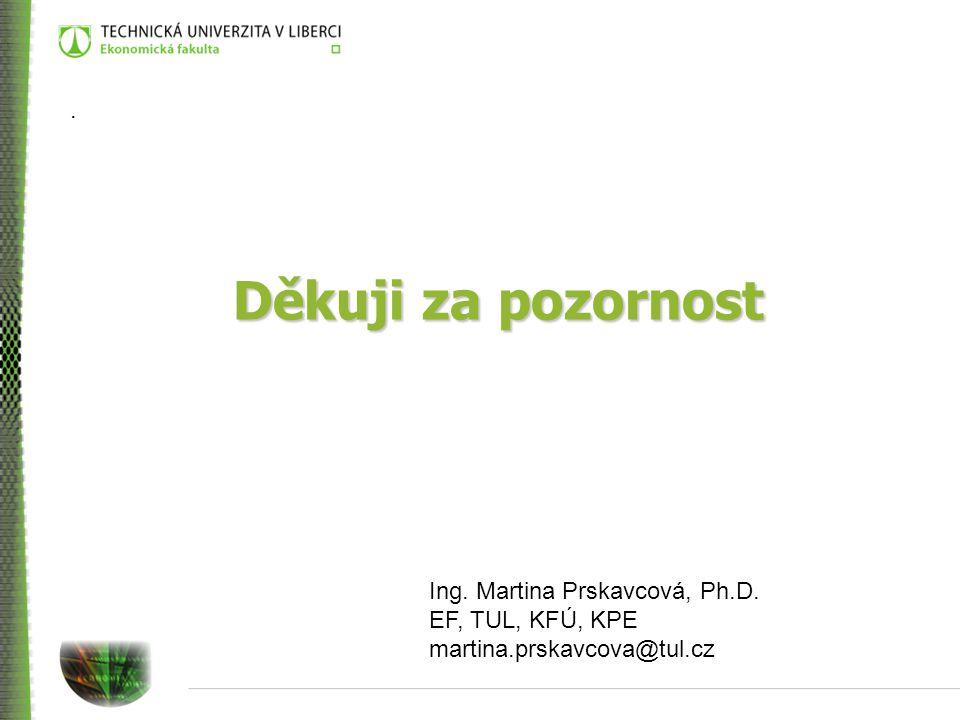 . Děkuji za pozornost Ing. Martina Prskavcová, Ph.D. EF, TUL, KFÚ, KPE martina.prskavcova@tul.cz