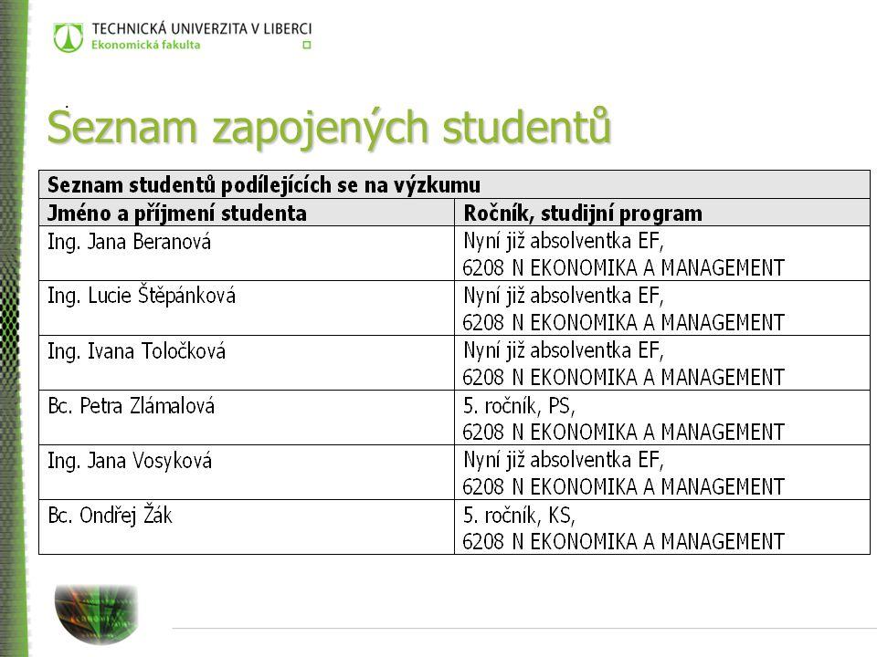 . Seznam zapojených studentů