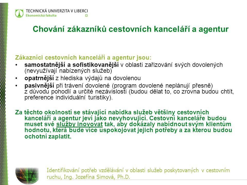 Identifikování potřeb vzdělávání v oblasti služeb poskytovaných v cestovním ruchu, Ing. Jozefína Simová, Ph.D. Chování zákazníků cestovních kanceláří