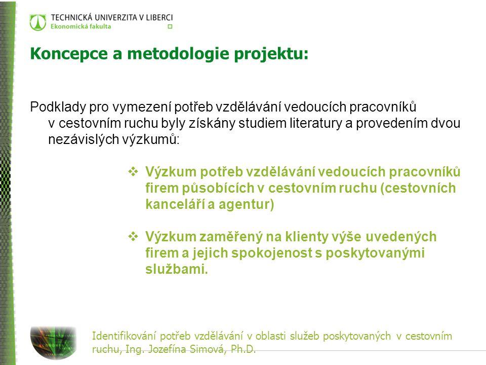 Identifikování potřeb vzdělávání v oblasti služeb poskytovaných v cestovním ruchu, Ing. Jozefína Simová, Ph.D. Koncepce a metodologie projektu: Podkla