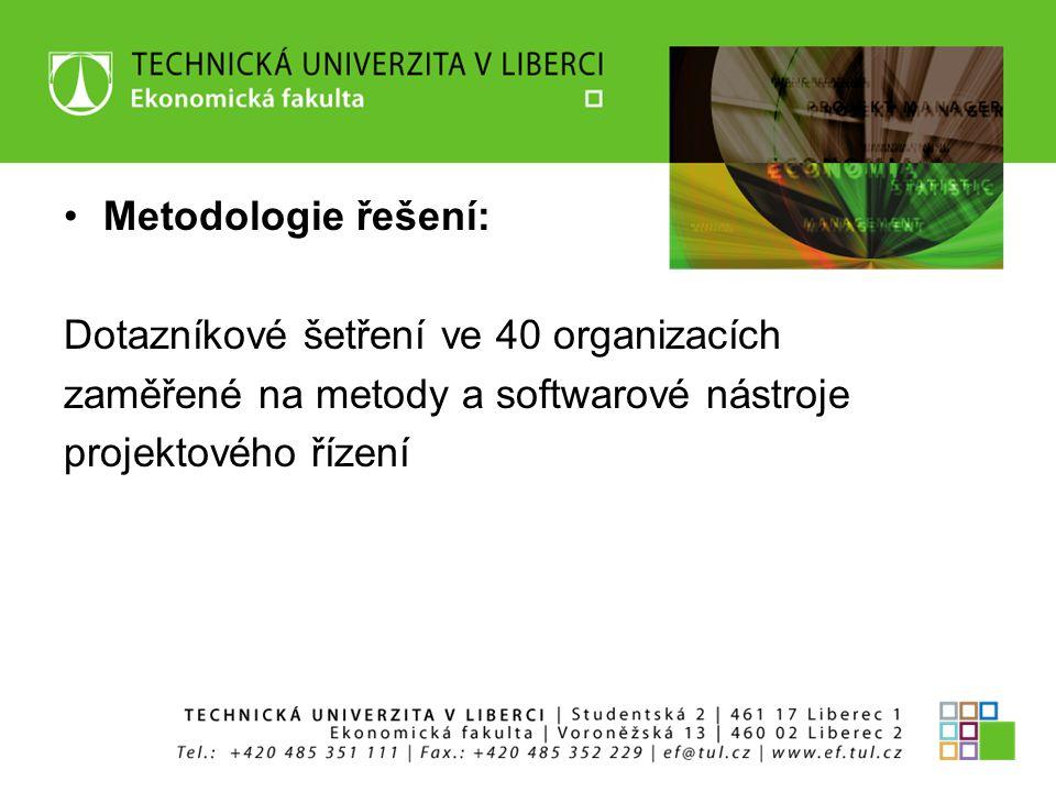 Metodologie řešení: Dotazníkové šetření ve 40 organizacích zaměřené na metody a softwarové nástroje projektového řízení