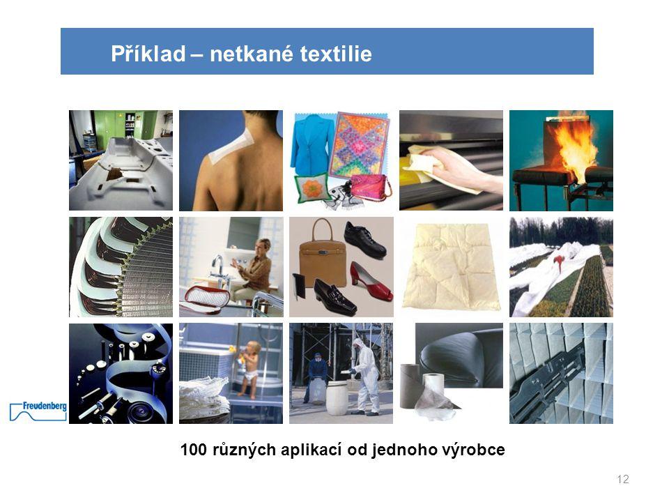 12 Příklad – netkané textilie 100 různých aplikací od jednoho výrobce
