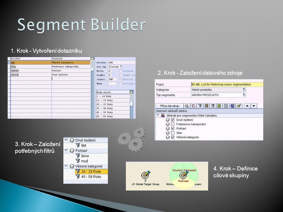 1. Krok - Vytvoření dotazníku 2. Krok - Založení datového zdroje 3. Krok – Založení potřebných filtrů 4. Krok – Definice cílové skupiny
