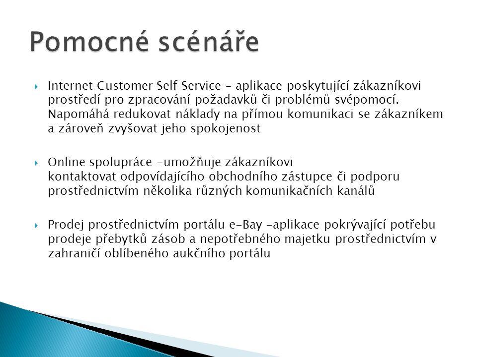  Internet Customer Self Service – aplikace poskytující zákazníkovi prostředí pro zpracování požadavků či problémů svépomocí. Napomáhá redukovat nákla