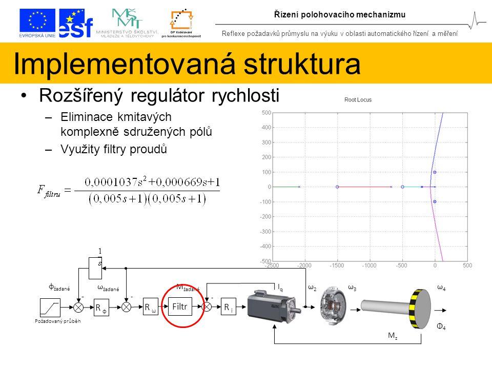 Reflexe požadavků průmyslu na výuku v oblasti automatického řízení a měření Řízení polohovacího mechanizmu Implementovaná struktura ruktury (2) Φ4Φ4 ω4ω4 ω3ω3 M žadané IqIq R i - ω2ω2 - - - - ω žadané φ žadané Požadovaný průběh Filtr R ω R φ MzMz Rozšířený regulátor rychlosti –Eliminace kmitavých komplexně sdružených pólů –Využity filtry proudů