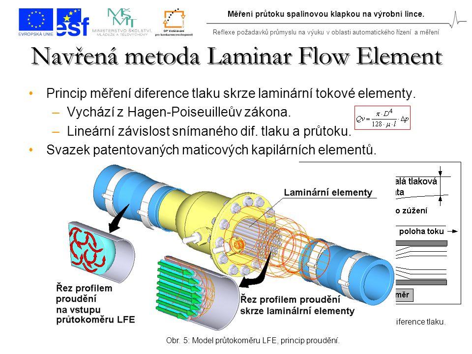 Reflexe požadavků průmyslu na výuku v oblasti automatického řízení a měření Měření průtoku spalinovou klapkou na výrobní lince. Navřená metoda Laminar