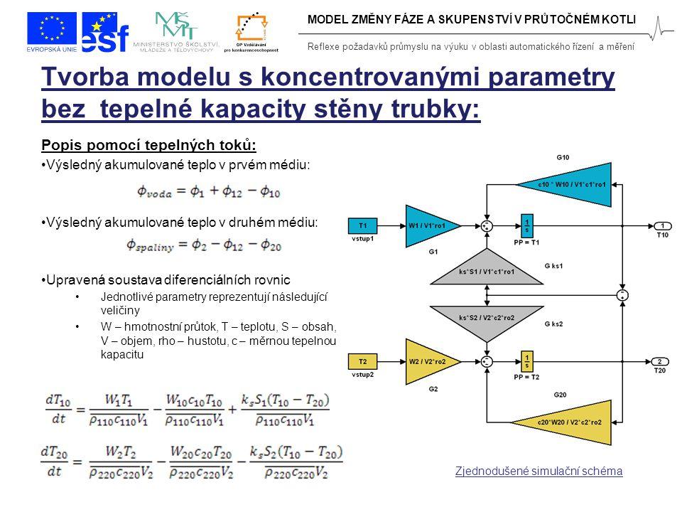 Reflexe požadavků průmyslu na výuku v oblasti automatického řízení a měření Tvorba modelu s koncentrovanými parametry bez tepelné kapacity stěny trubky: Popis pomocí tepelných toků: Výsledný akumulované teplo v prvém médiu: Výsledný akumulované teplo v druhém médiu: Upravená soustava diferenciálních rovnic Jednotlivé parametry reprezentují následující veličiny W – hmotnostní průtok, T – teplotu, S – obsah, V – objem, rho – hustotu, c – měrnou tepelnou kapacitu MODEL ZMĚNY FÁZE A SKUPENSTVÍ V PRŮTOČNÉM KOTLI Zjednodušené simulační schéma