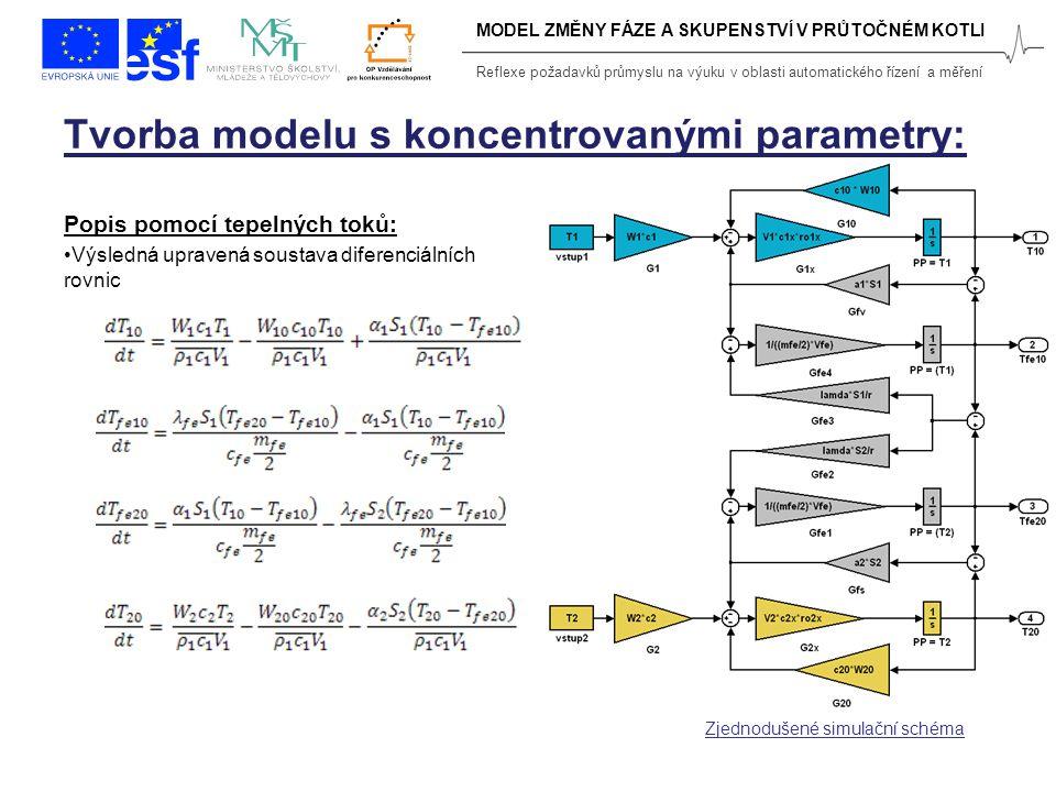 Reflexe požadavků průmyslu na výuku v oblasti automatického řízení a měření Tvorba modelu s koncentrovanými parametry: Popis pomocí tepelných toků: Výsledná upravená soustava diferenciálních rovnic MODEL ZMĚNY FÁZE A SKUPENSTVÍ V PRŮTOČNÉM KOTLI Zjednodušené simulační schéma