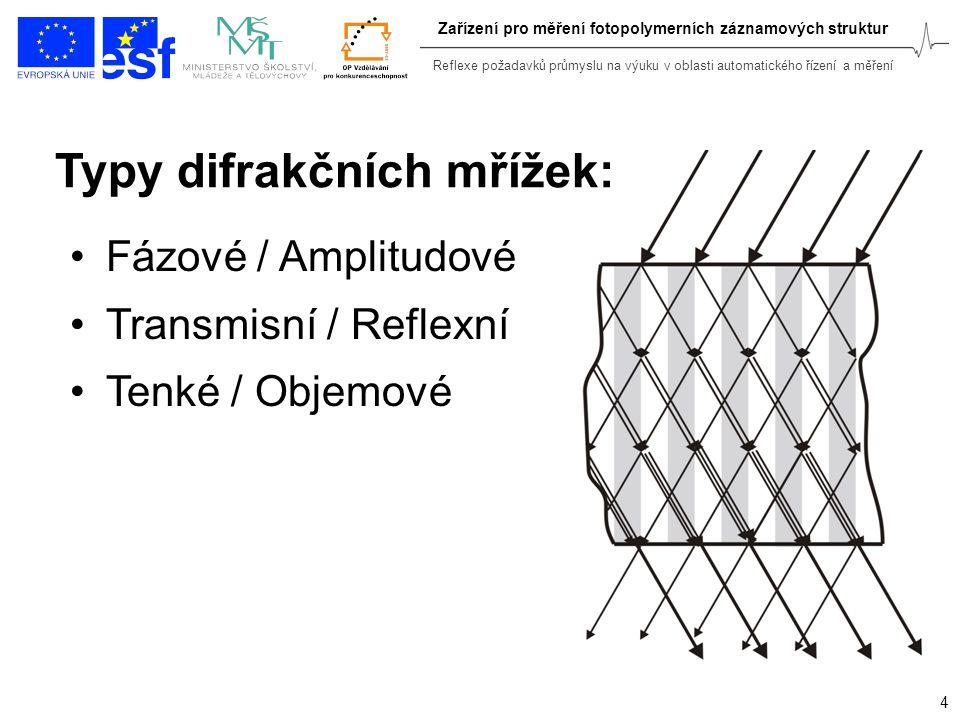 Reflexe požadavků průmyslu na výuku v oblasti automatického řízení a měření 4 Zařízení pro měření fotopolymerních záznamových struktur Typy difrakčníc