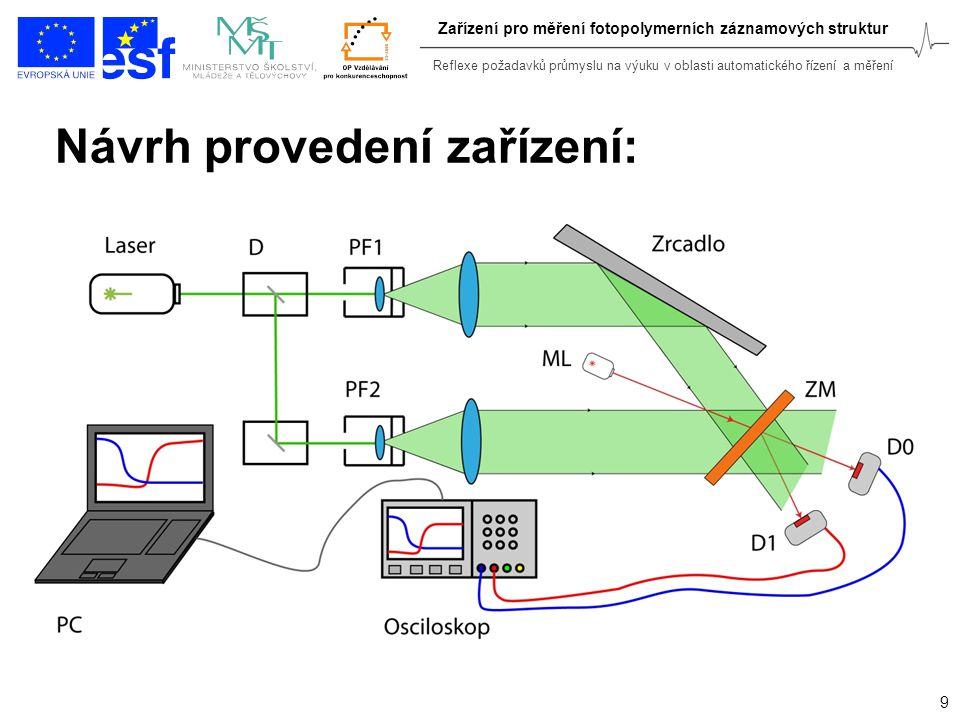 Reflexe požadavků průmyslu na výuku v oblasti automatického řízení a měření 9 Zařízení pro měření fotopolymerních záznamových struktur Návrh provedení