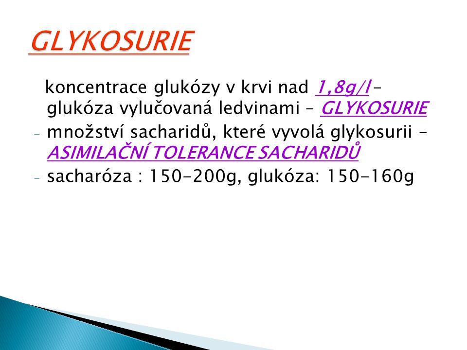 koncentrace glukózy v krvi nad 1,8g/l – glukóza vylučovaná ledvinami – GLYKOSURIE - množství sacharidů, které vyvolá glykosurii – ASIMILAČNÍ TOLERANCE