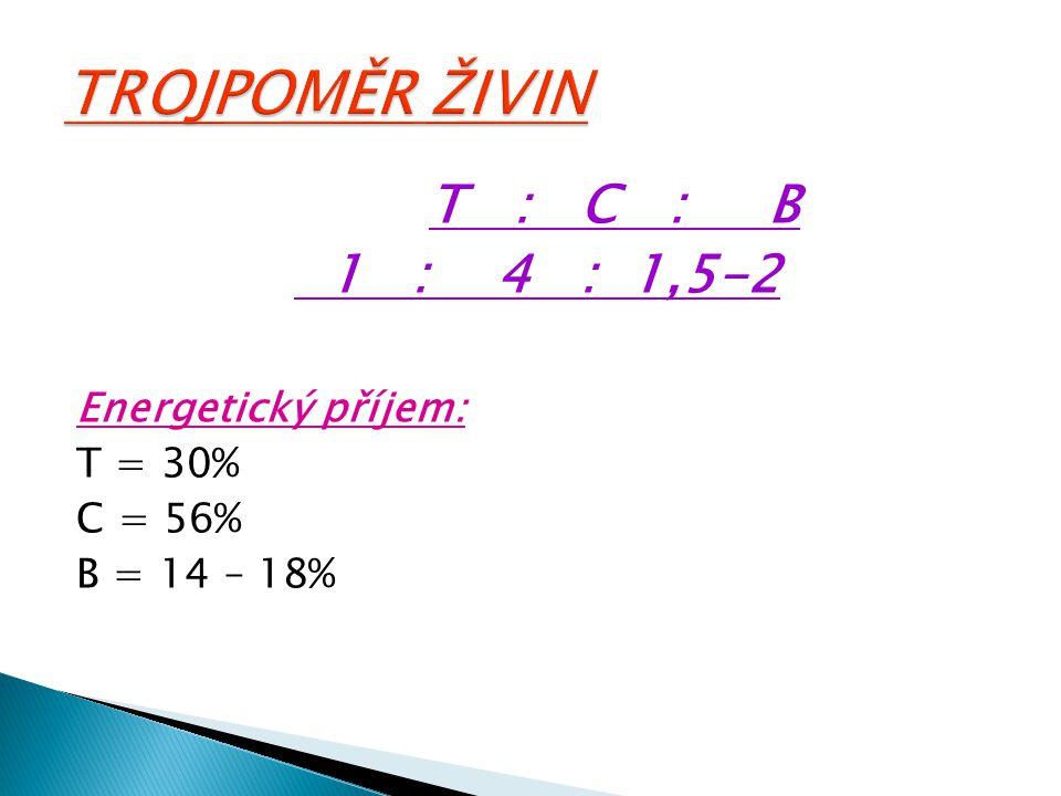 T : C : B 1 : 4 : 1,5-2 Energetický příjem: T = 30% C = 56% B = 14 – 18%