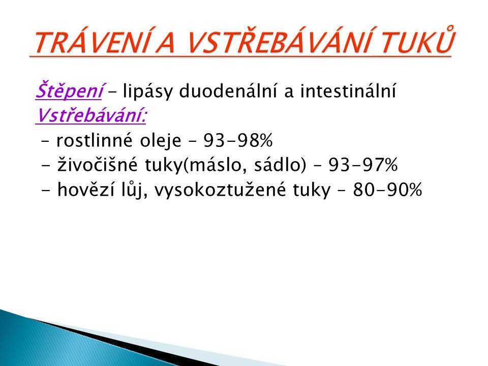 Štěpení - lipásy duodenální a intestinální Vstřebávání: – rostlinné oleje – 93-98% - živočišné tuky(máslo, sádlo) – 93-97% - hovězí lůj, vysokoztužené