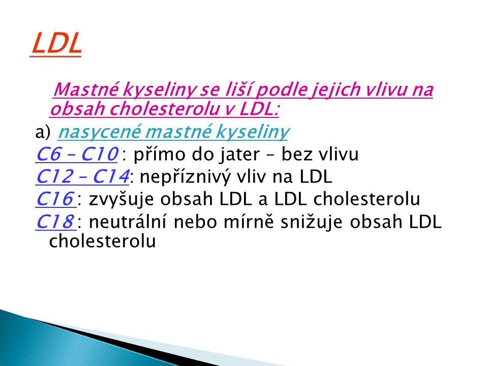 Mastné kyseliny se liší podle jejich vlivu na obsah cholesterolu v LDL: a) nasycené mastné kyseliny C6 – C10 : přímo do jater – bez vlivu C12 – C14: n