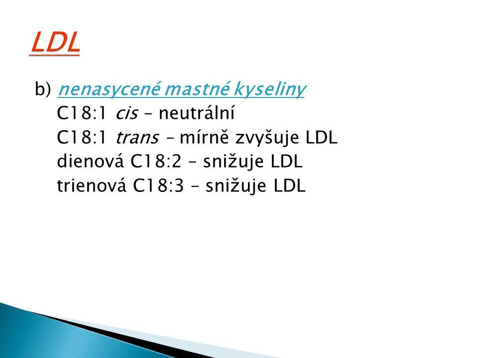b) nenasycené mastné kyseliny C18:1 cis – neutrální C18:1 trans – mírně zvyšuje LDL dienová C18:2 – snižuje LDL trienová C18:3 – snižuje LDL