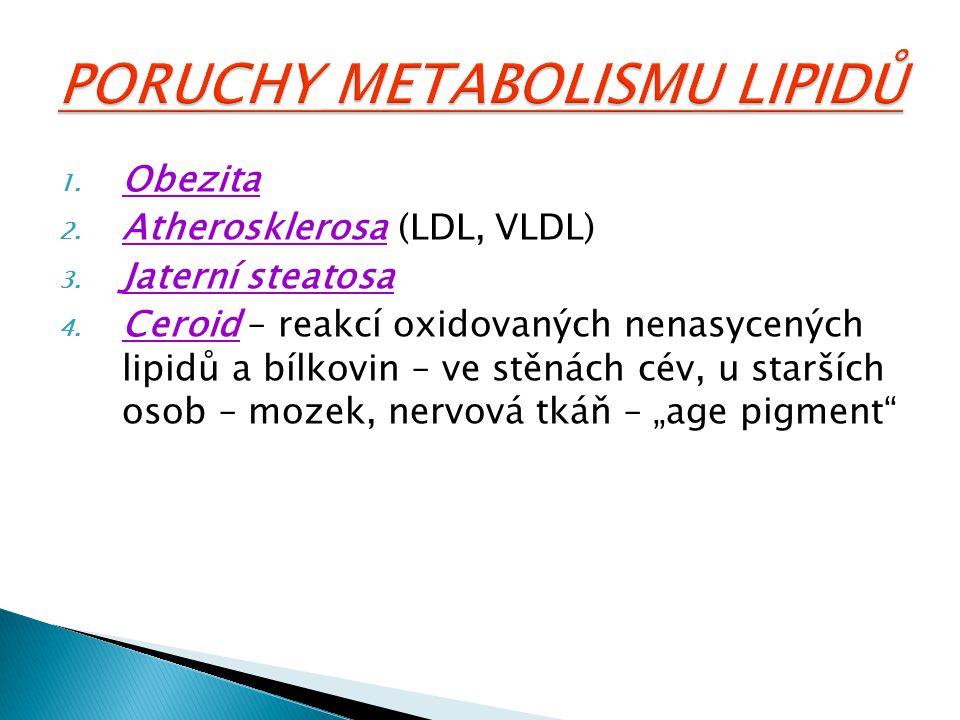 1. Obezita 2. Atherosklerosa (LDL, VLDL) 3. Jaterní steatosa 4. Ceroid – reakcí oxidovaných nenasycených lipidů a bílkovin – ve stěnách cév, u staršíc