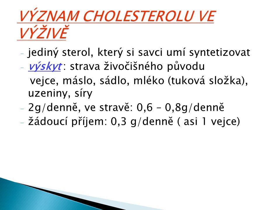 - jediný sterol, který si savci umí syntetizovat - výskyt : strava živočišného původu vejce, máslo, sádlo, mléko (tuková složka), uzeniny, síry - 2g/d