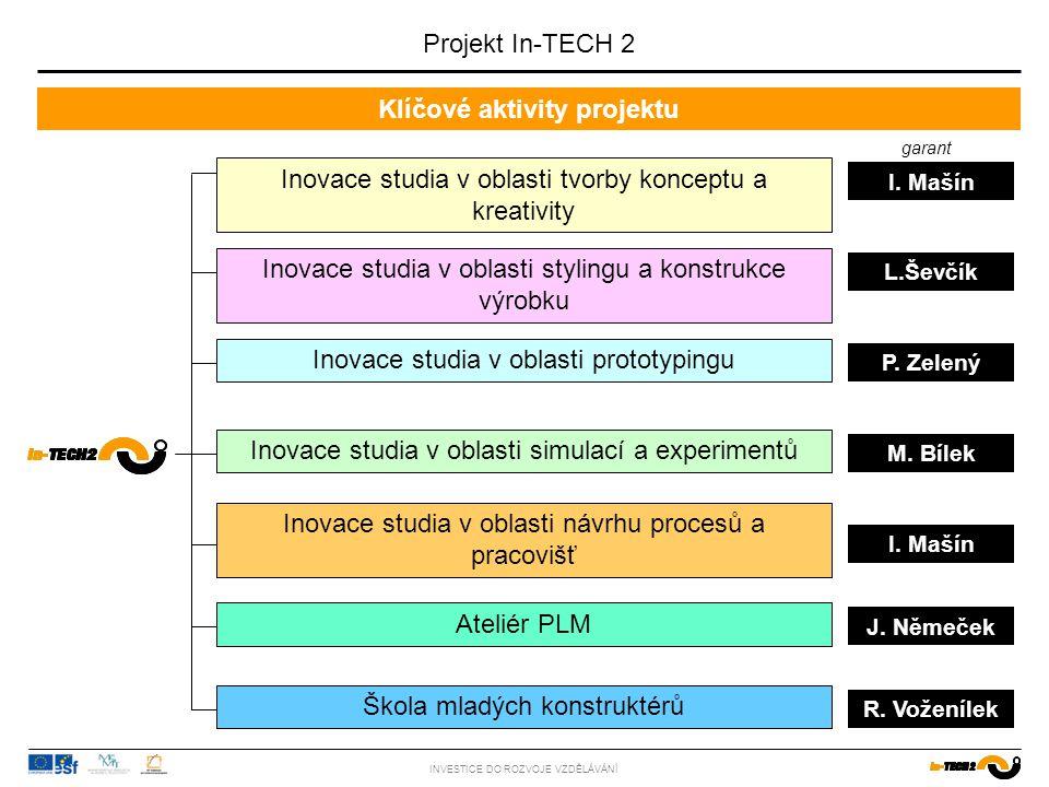 Klíčové aktivity projektu INVESTICE DO ROZVOJE VZDĚLÁVÁNÍ Inovace studia v oblasti tvorby konceptu a kreativity I.