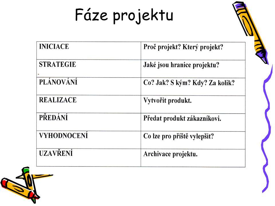Fáze projektu