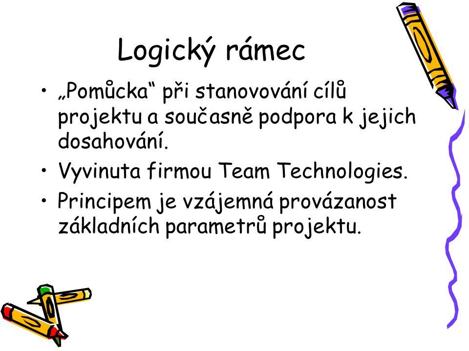 """Logický rámec """"Pomůcka"""" při stanovování cílů projektu a současně podpora k jejich dosahování. Vyvinuta firmou Team Technologies. Principem je vzájemná"""