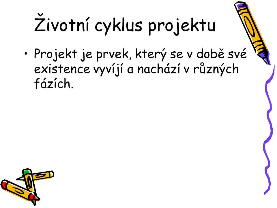 Životní cyklus projektu Projekt je prvek, který se v době své existence vyvíjí a nachází v různých fázích.