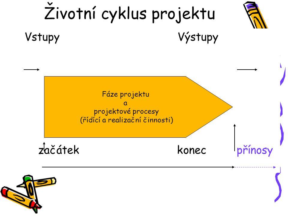 Fáze projektu (IPMA) Předprojektová fáze studie příležitosti (opportunity study) studie proveditelnosti (feasibility study) Projektová fáze Poprojektová fáze Vyhodnocení průběhu projektu Vyhodnocení přínosů projektu