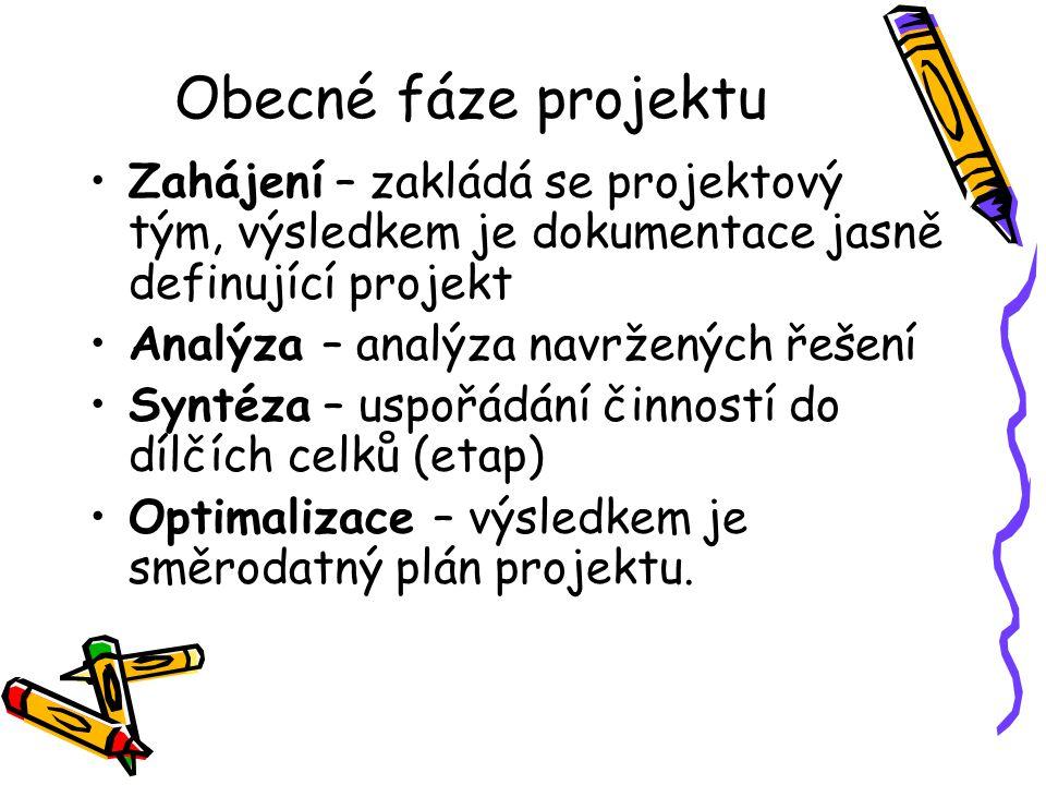 Obecné fáze projektu Zahájení – zakládá se projektový tým, výsledkem je dokumentace jasně definující projekt Analýza – analýza navržených řešení Synté