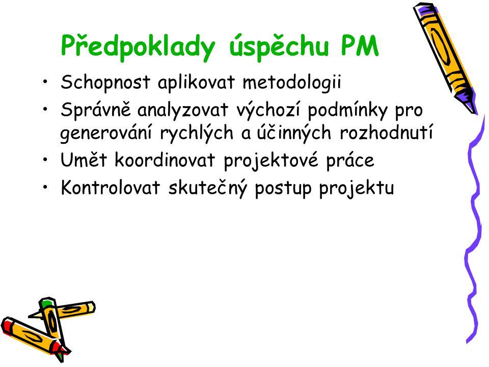 Předpoklady úspěchu PM Schopnost aplikovat metodologii Správně analyzovat výchozí podmínky pro generování rychlých a účinných rozhodnutí Umět koordino