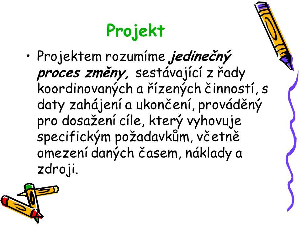Projekt Projektem rozumíme jedinečný proces změny, sestávající z řady koordinovaných a řízených činností, s daty zahájení a ukončení, prováděný pro do