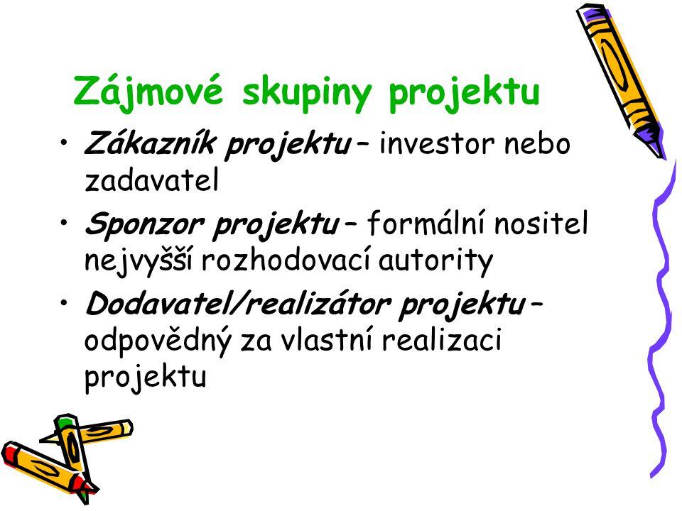 Zájmové skupiny projektu Zákazník projektu – investor nebo zadavatel Sponzor projektu – formální nositel nejvyšší rozhodovací autority Dodavatel/reali
