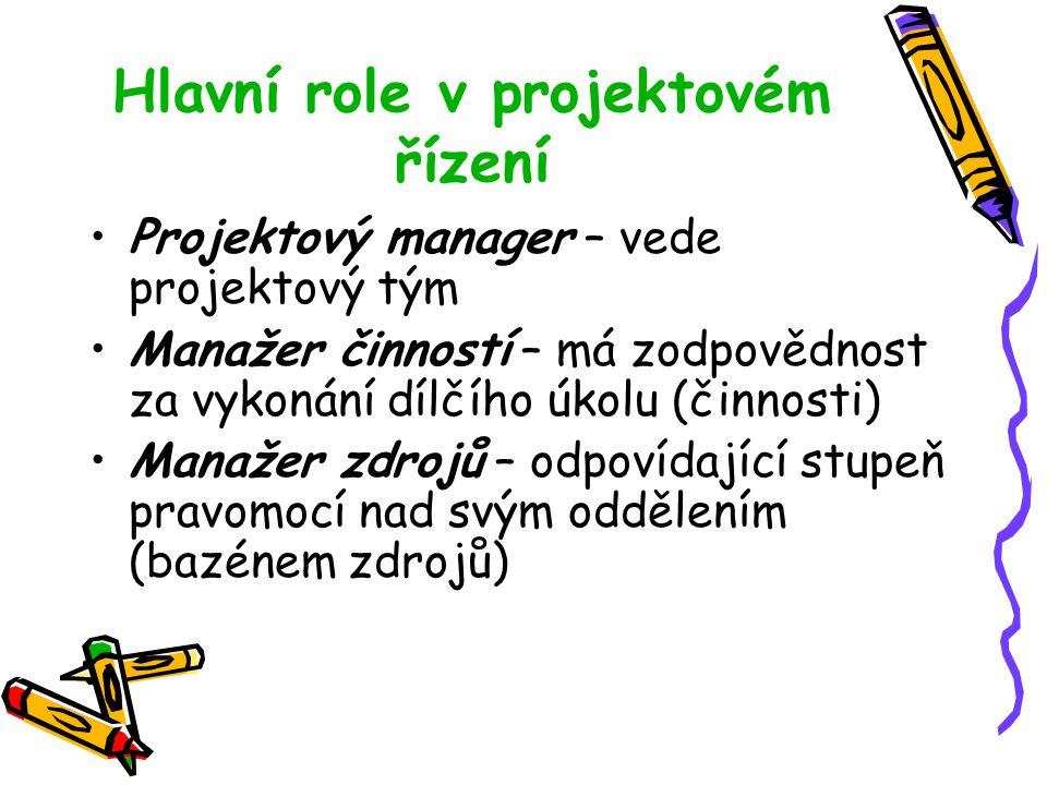Hlavní role v projektovém řízení Projektový manager – vede projektový tým Manažer činností – má zodpovědnost za vykonání dílčího úkolu (činnosti) Mana