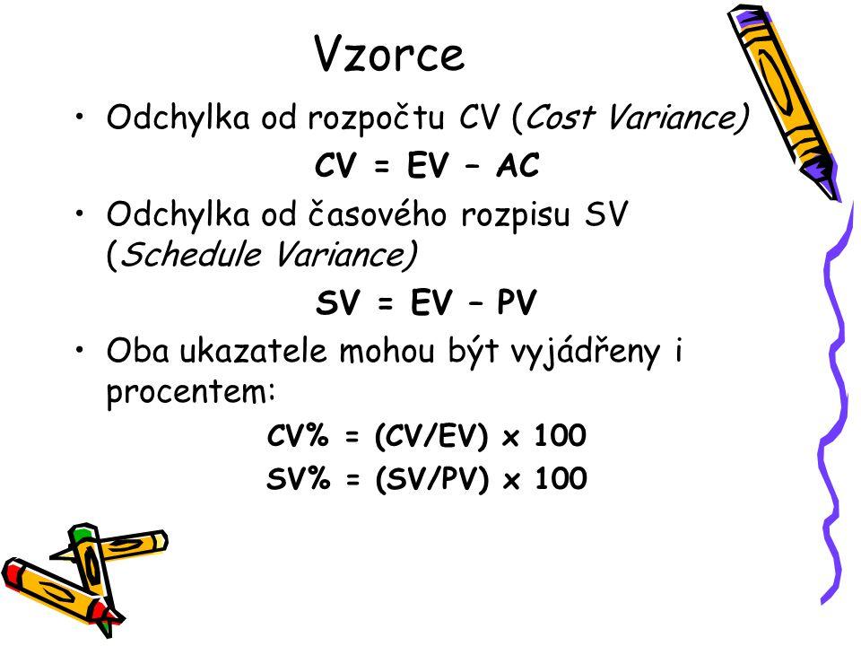 Vzorce Odchylka od rozpočtu CV (Cost Variance) CV = EV – AC Odchylka od časového rozpisu SV (Schedule Variance) SV = EV – PV Oba ukazatele mohou být v
