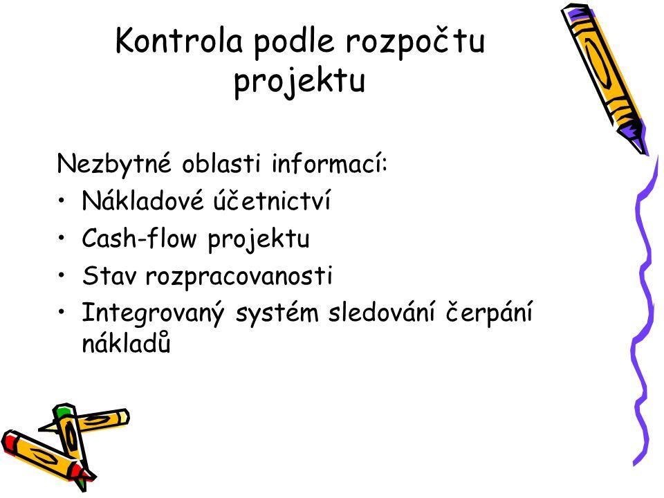 Kontrola podle rozpočtu projektu Nezbytné oblasti informací: Nákladové účetnictví Cash-flow projektu Stav rozpracovanosti Integrovaný systém sledování