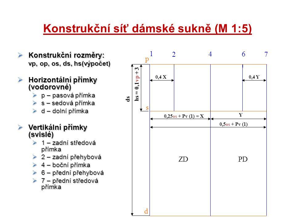 Konstrukční síť dámské sukně (M 1:5)  Konstrukční rozměry: vp, op, os, ds, hs(výpočet)  Horizontální přímky (vodorovné)  p – pasová přímka  s – se