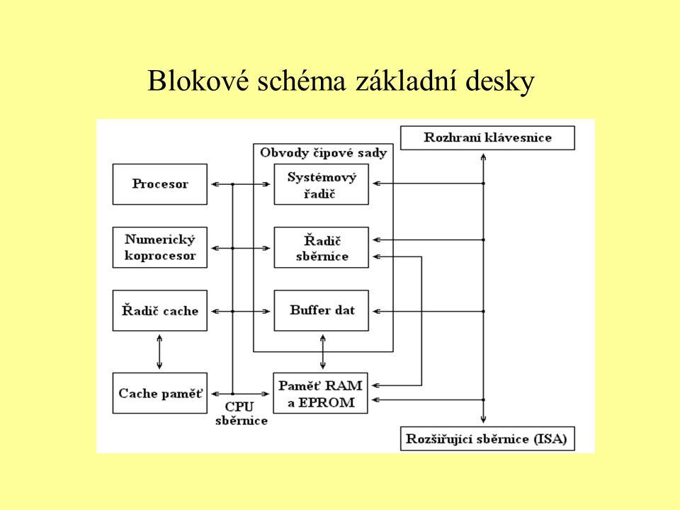 Blokové schéma základní desky