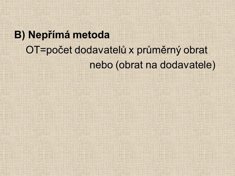 B) Nepřímá metoda OT=počet dodavatelů x průměrný obrat nebo (obrat na dodavatele)