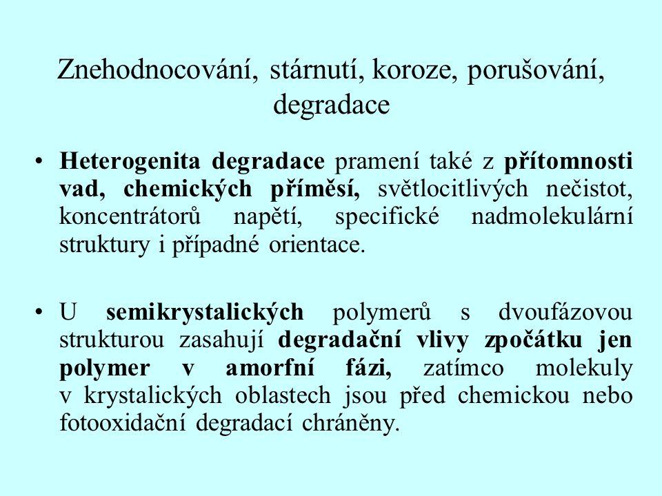 Znehodnocování, stárnutí, koroze, porušování, degradace Heterogenita degradace pramení také z přítomnosti vad, chemických příměsí, světlocitlivých neč