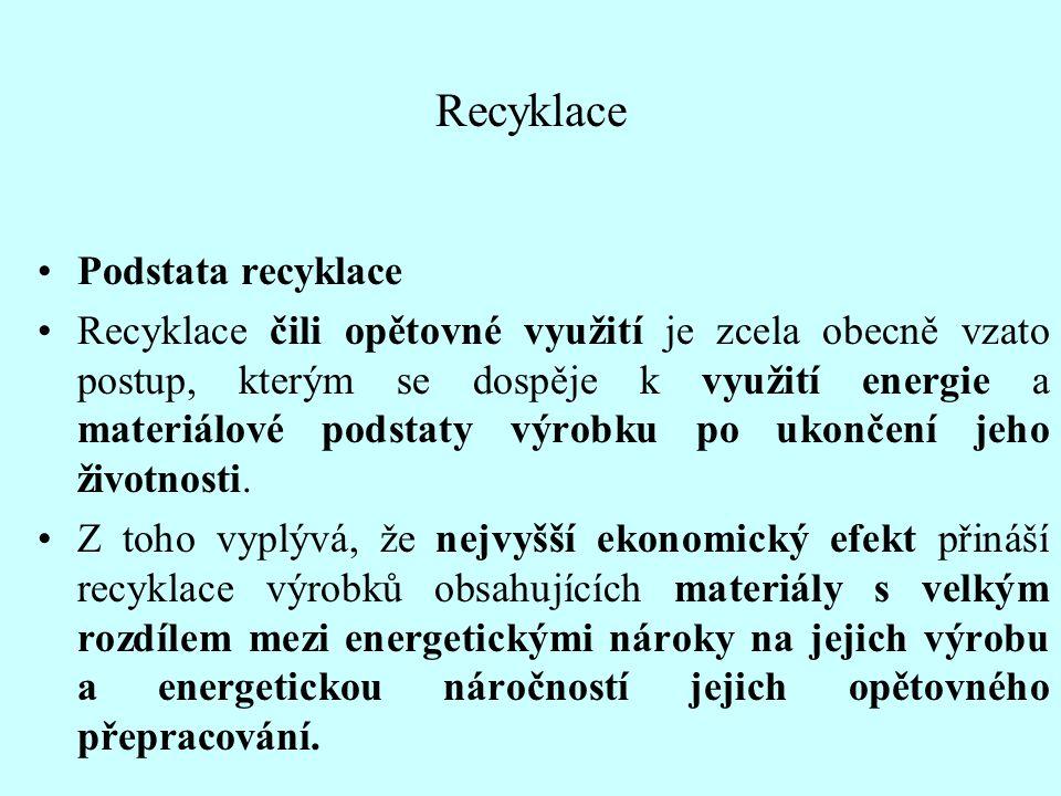 Recyklace Podstata recyklace Recyklace čili opětovné využití je zcela obecně vzato postup, kterým se dospěje k využití energie a materiálové podstaty