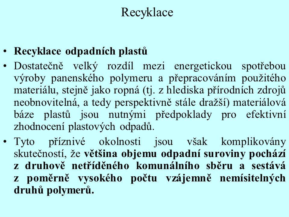 Recyklace Recyklace odpadních plastů Dostatečně velký rozdíl mezi energetickou spotřebou výroby panenského polymeru a přepracováním použitého materiál