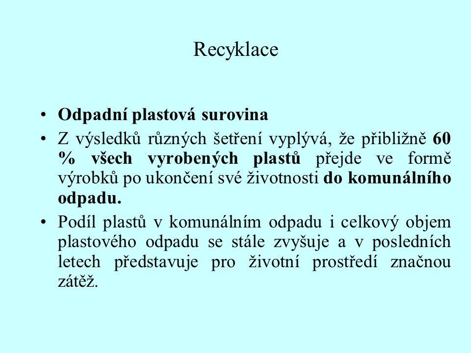 Recyklace Odpadní plastová surovina Z výsledků různých šetření vyplývá, že přibližně 60 % všech vyrobených plastů přejde ve formě výrobků po ukončení